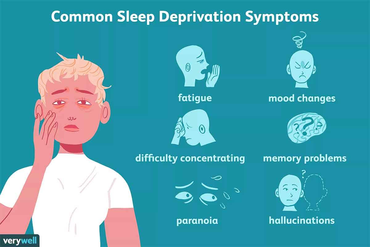 the importance of sleep | Functional medicine doctor