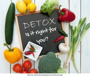 Is detox right for you? blog- Dr. Lisa Lewis