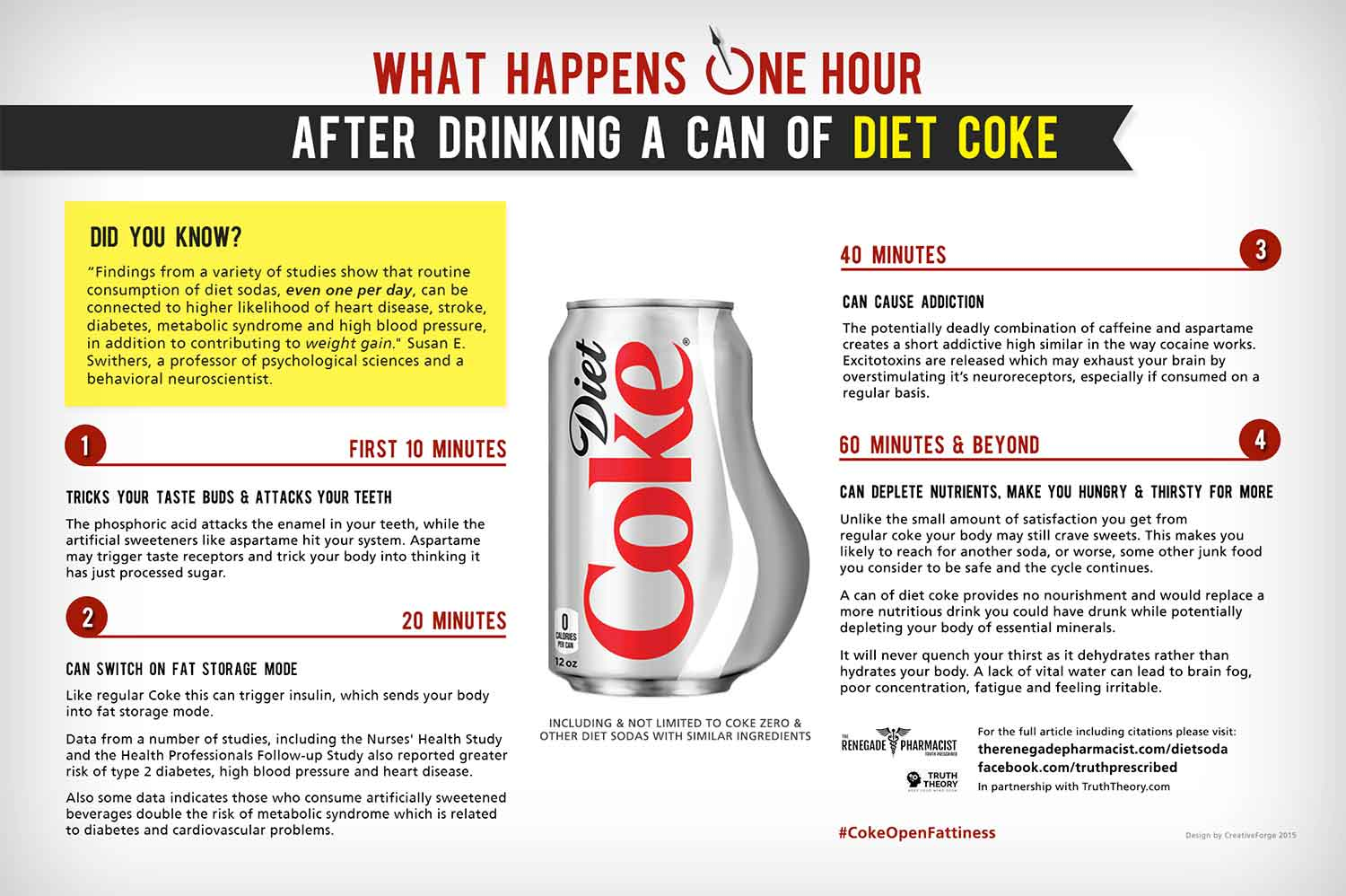dangers of sodas | diet coke